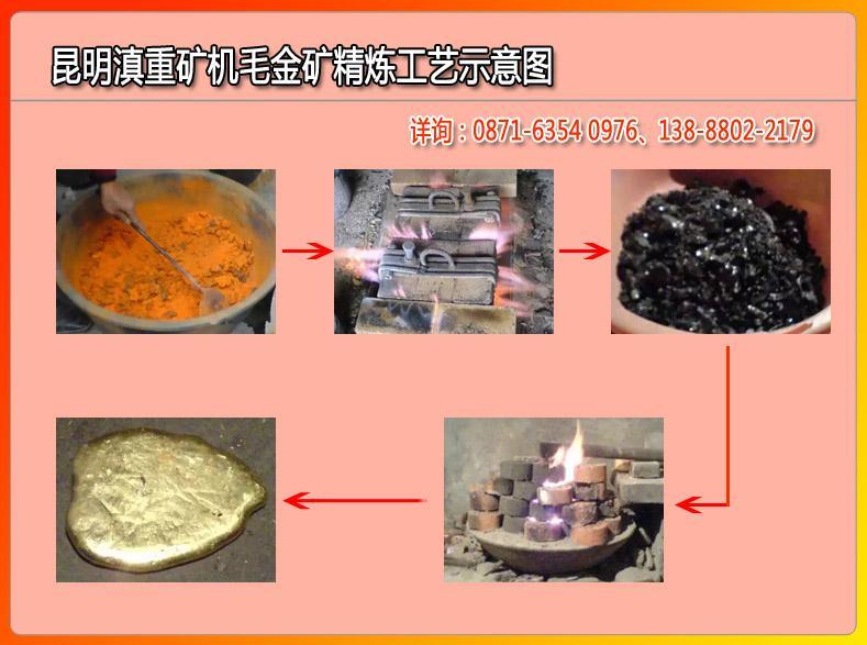 云南昆明滇重矿机对毛金进行精加工冶炼的工艺流程